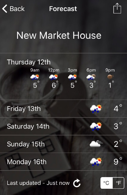Weather updates image